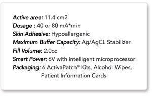 ACTIVApatch Intellidose 2.5