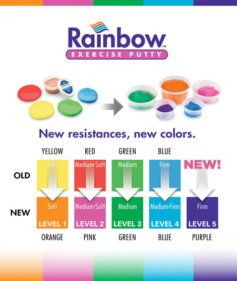 Rainbow Exercise Putty